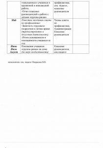 План Работы Совета профилактики