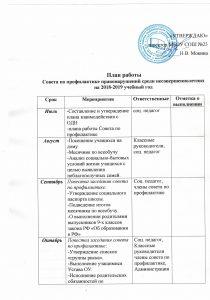 План работы Совета профилактики (1)